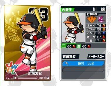 【ファミスタエボリューション】女子プロ野球選抜の特徴・選手データ一覧!『川端妹』